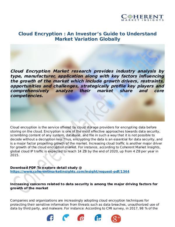 Cloud-Encryption-Market