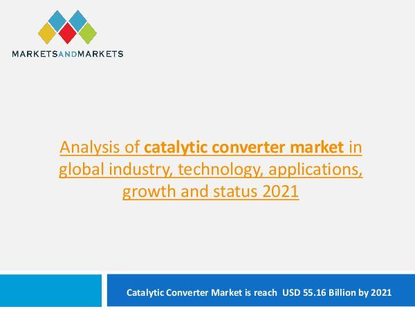 Automotive Market Revenue, Trends, Growth, Technologies, CAGR Catalytic Converter Market