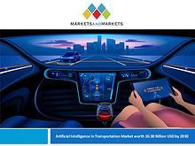 Automotive Market Revenue, Trends, Growth, Technologies, CAGR