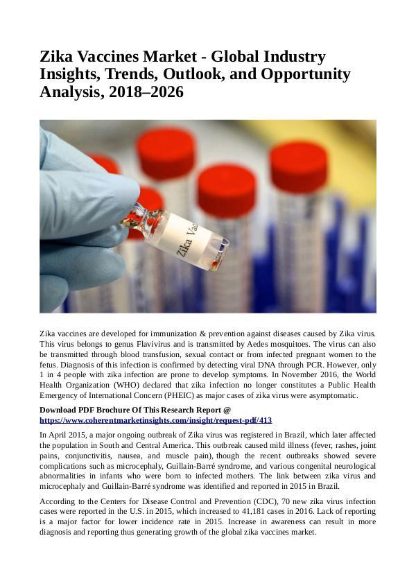 Healtcare Zika Vaccines Market