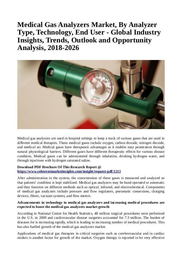 Medical Gas Analyzers Market