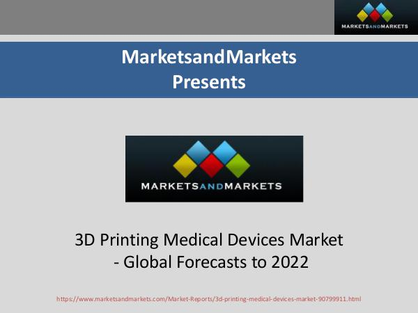 3D Printing Medical Devices Market, By Region