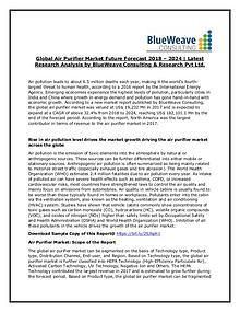 Global Air Purifier Market 2018-2024