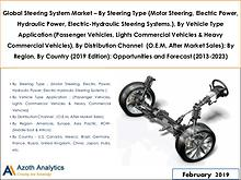 Global Steering System Market Report (2019 Edition)