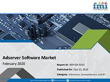 A New FMI Study Analyses Growth of Adserver Software Market in Light