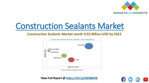 Building Materials Construction Sealants Market