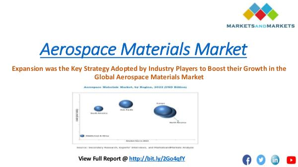 Chemical & Materials Trending aerospace materials market