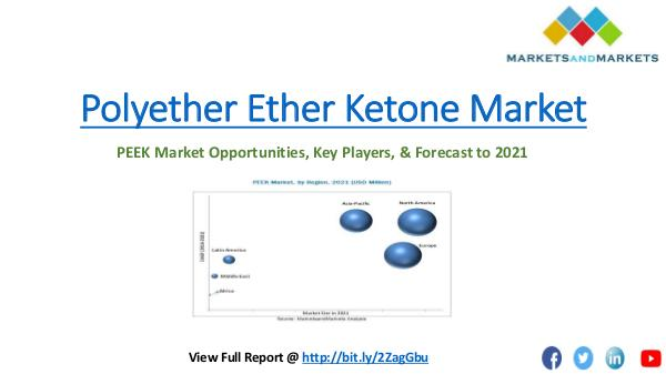 Polyether Ether Ketone Market