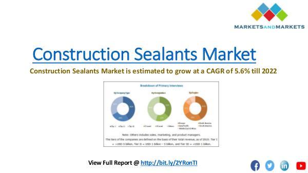 Chemical & Materials Trending Construction Sealants Market