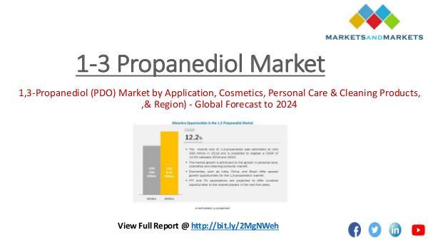 Chemical & Materials Trending 1,3-Propanediol (PDO) Market