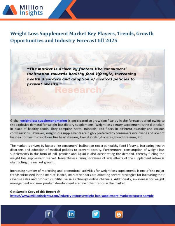 Weight Loss Supplement Market Weight Loss Supplement Market