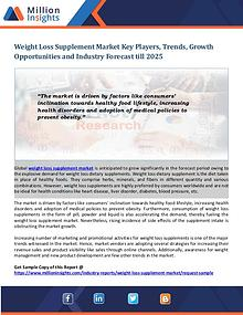 Weight Loss Supplement Market