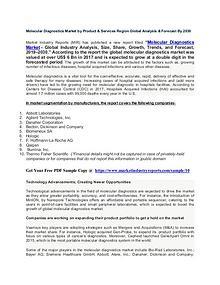 Booming  Molecular Diagnostics Market Key Vendors, Growth Analysis, R