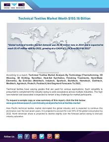 Technical Textiles Market