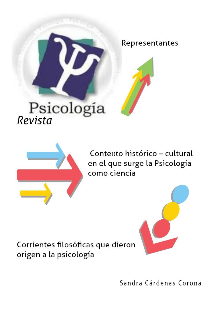 La ciencia de la psicología La ciencia de la psicología
