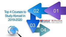 Trending Study Abroad Courses for 2019-2020