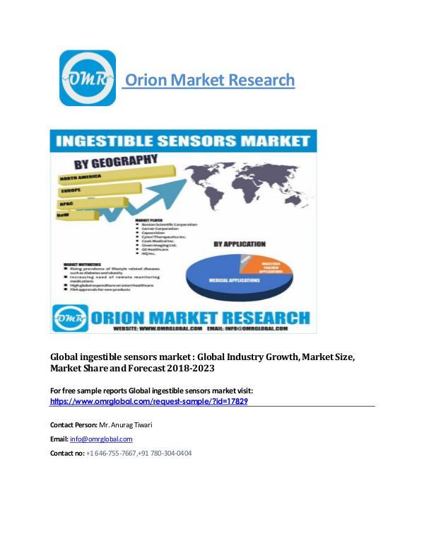 Global hfo refrigerant market industry size, global trends, growth, o Ingestible_sensor