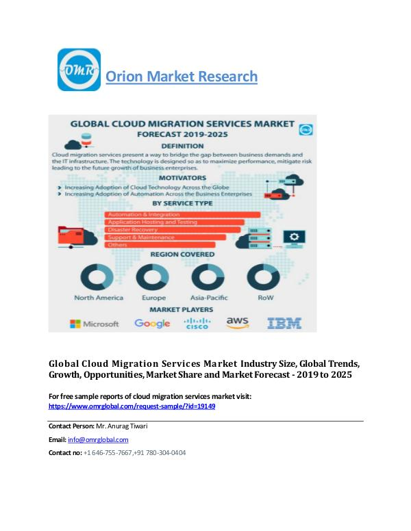 Global Cloud Encryption Technology Market, Forecast-2025 Cloud migration service Mkt