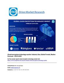 Cloud encryption technology market