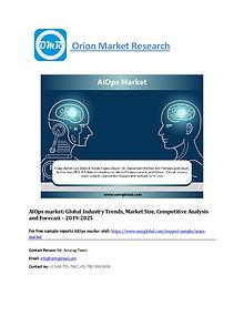 AIOps market: Global Market Size and Forecast 2019-2025