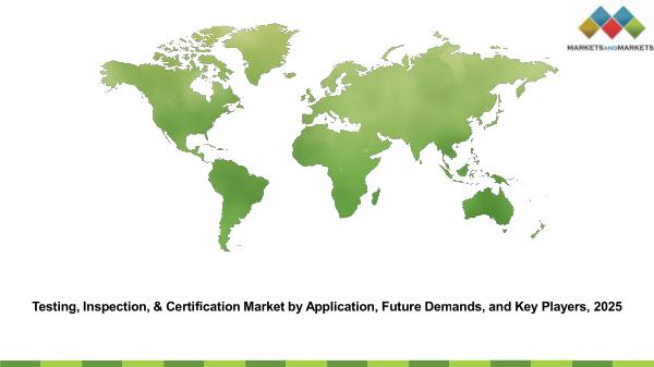 Testing, Inspection, & Certification Market