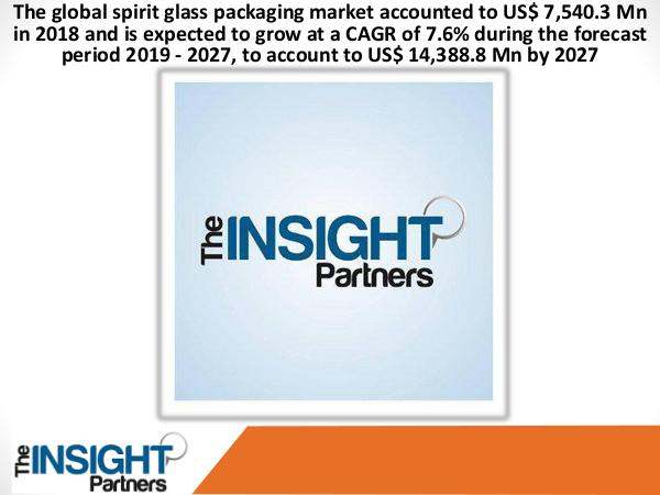 The Insight Partners Spirit Glass Packaging Market