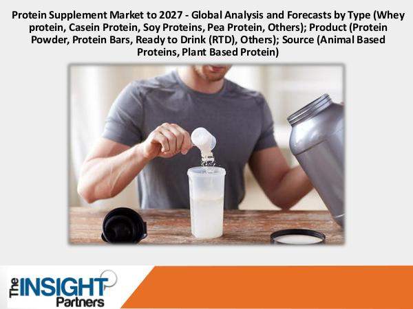 The Insight Partners Protein Supplement Market