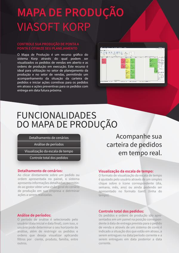 Mapa de Produção Korp MAPA DE PRODUCAO FIM