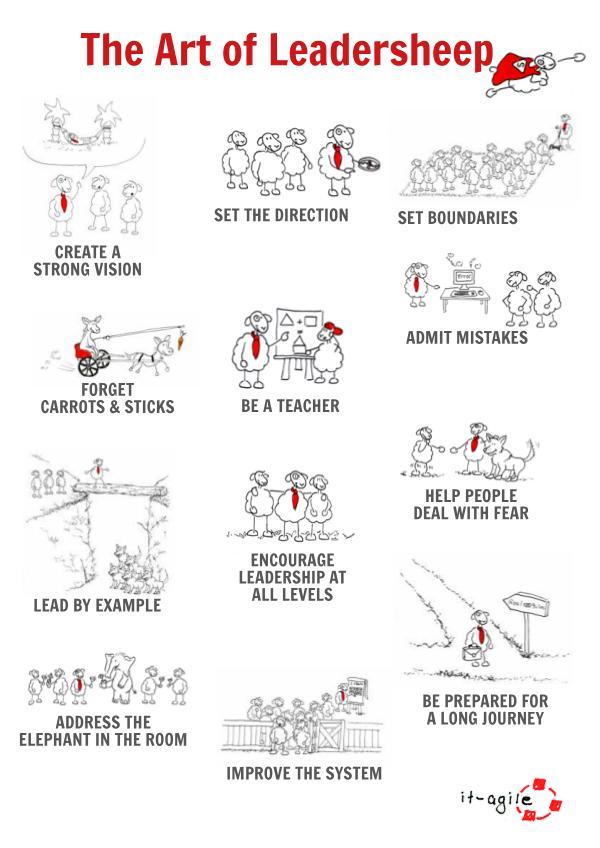 Teams brauchen Führung