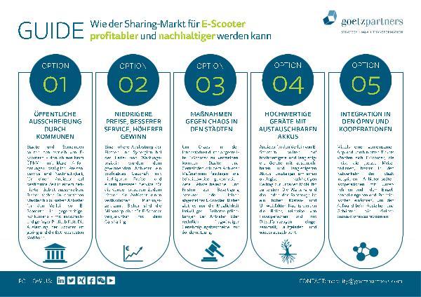 Guide: Sharing-Markt für E-Scooter