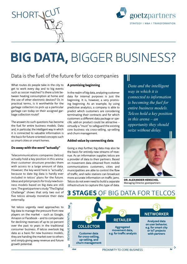 ShortCut: Big Data - Bigger Business?