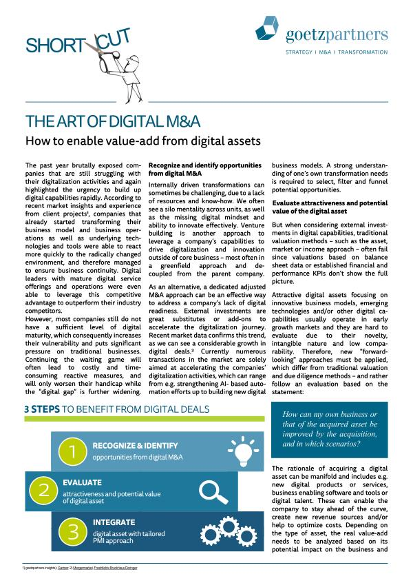 ShortCut: The art of digital M&A