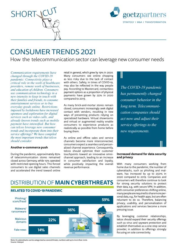 ShortCut: Consumer Trends 2021
