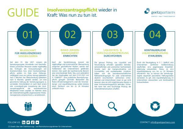 GUIDE: Insolvenzantragspflicht: Was nun zu tun ist