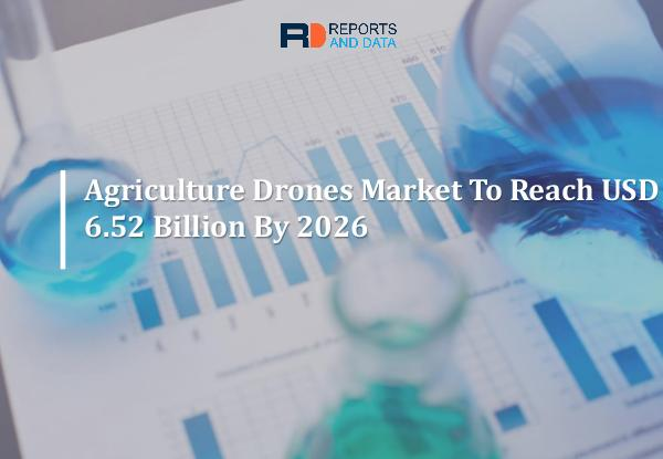 Pharma and Healthcare Agriculture Drones Market By Reports And Data