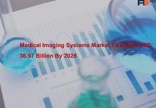 Medical imaging systems Market Will Reflect Significant Growth