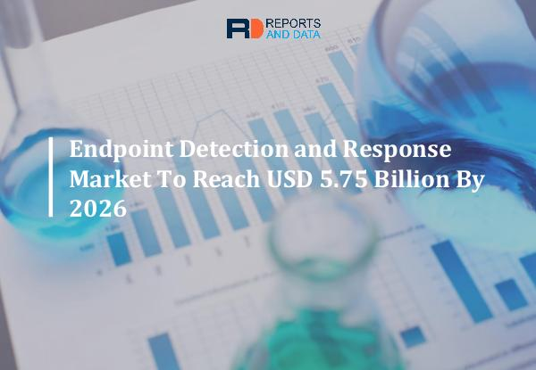 Endpoint Detection and Response Market Report (2020-2027), Business Endpoint Detection and Response