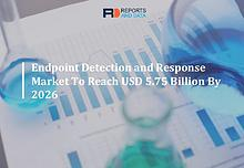 Endpoint Detection and Response Market Report (2020-2027), Business