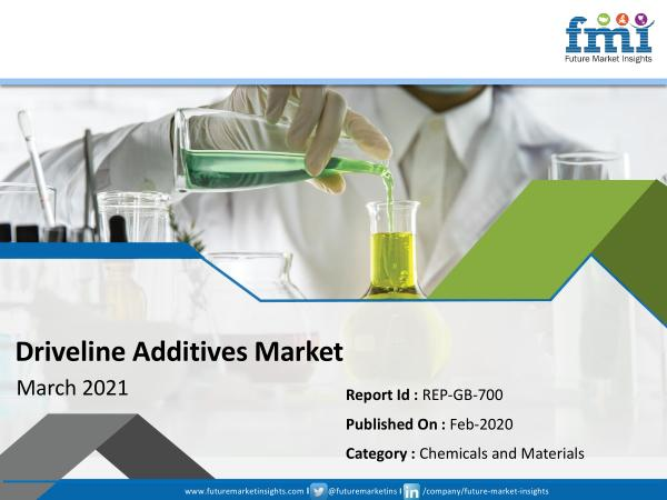 driveline additives market
